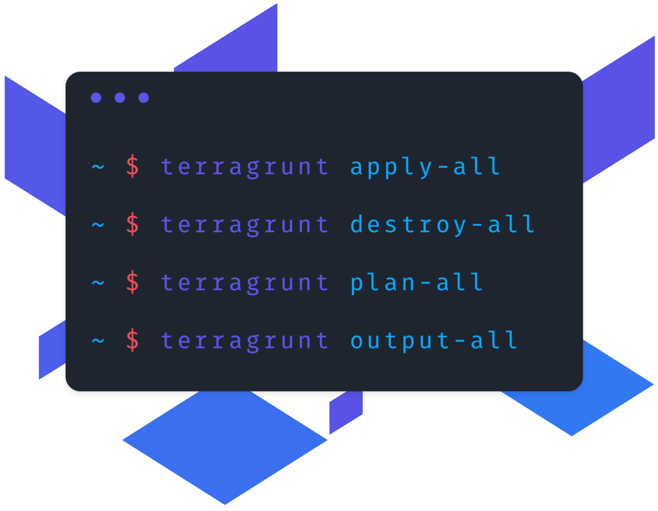 Execute Terraform commands on multiple modules at once